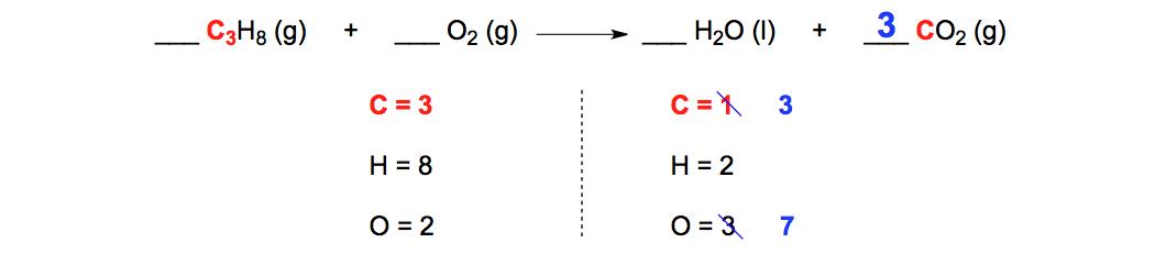 Algebraic-Balance-Carbon-atoms