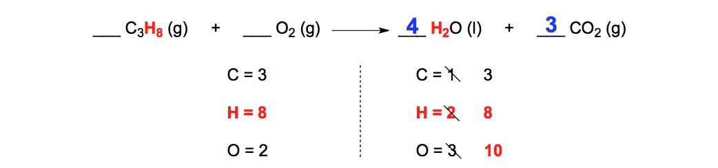 Algebraic-Balance-Hydrogen-Atoms