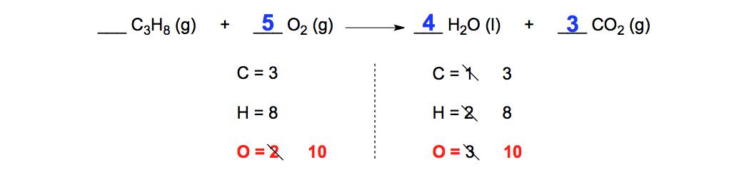 Balancing Equations Chem Worksheet 10 2 Answer Key Tessshebaylo