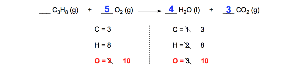 Algebraic-Balance-Oxygen-Atoms