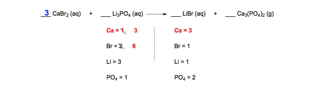 Algebraic-Balance-Calcium-Atoms