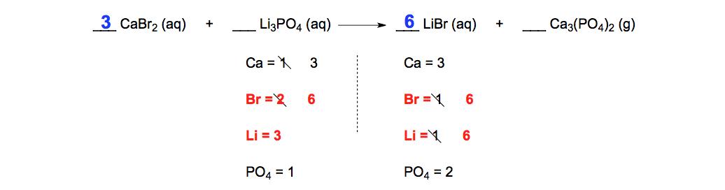Algebraic-Balance-Bromine-Atoms