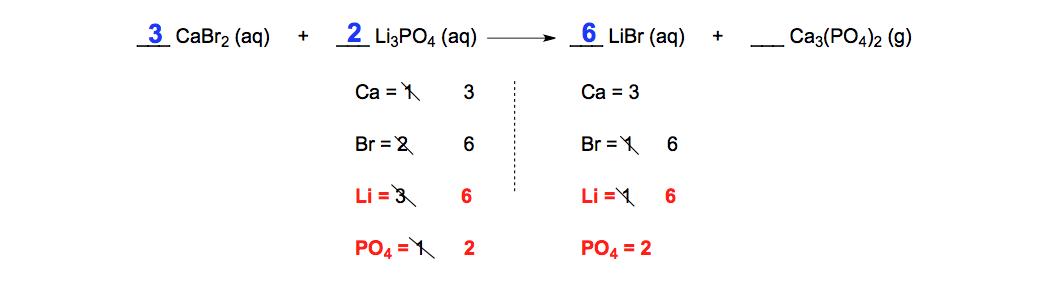 Algebraic-Balance-Lithium-Atoms