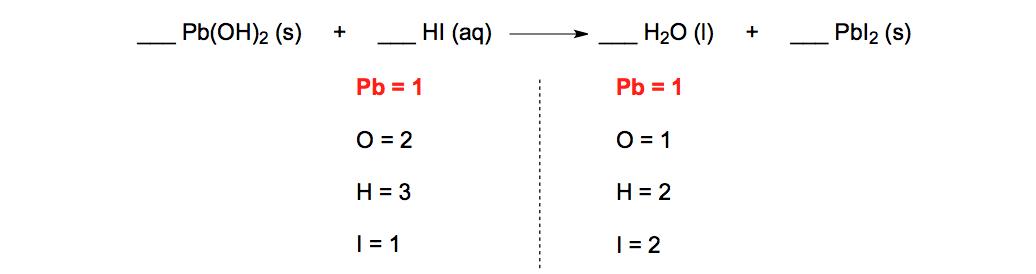 Algebraic-Balance-Lead-Atoms