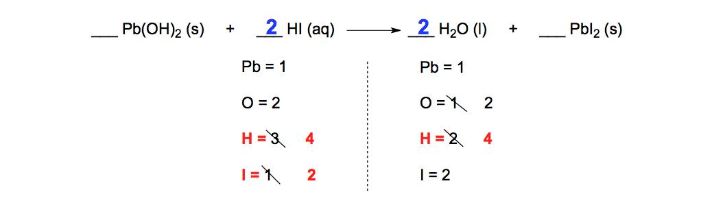 Algebraic-Balance-Hydrogen-Iodine-Atoms