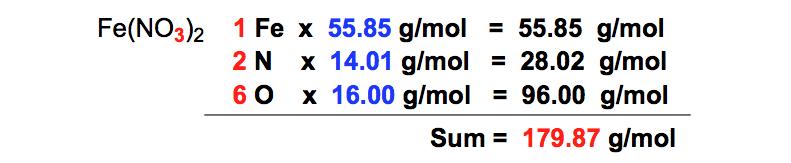Molar-Mass-Iron-Nitrate