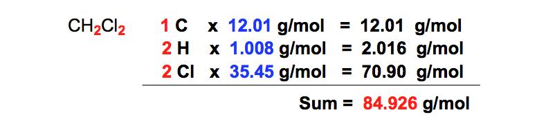 Calculating-Molar-Mass-ch2cl2