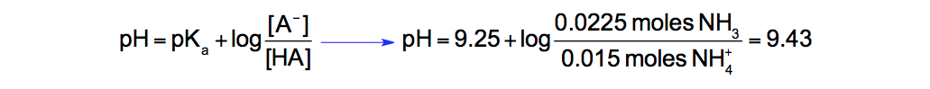 Henderson-Hasselbalch-equation-approximation-pH