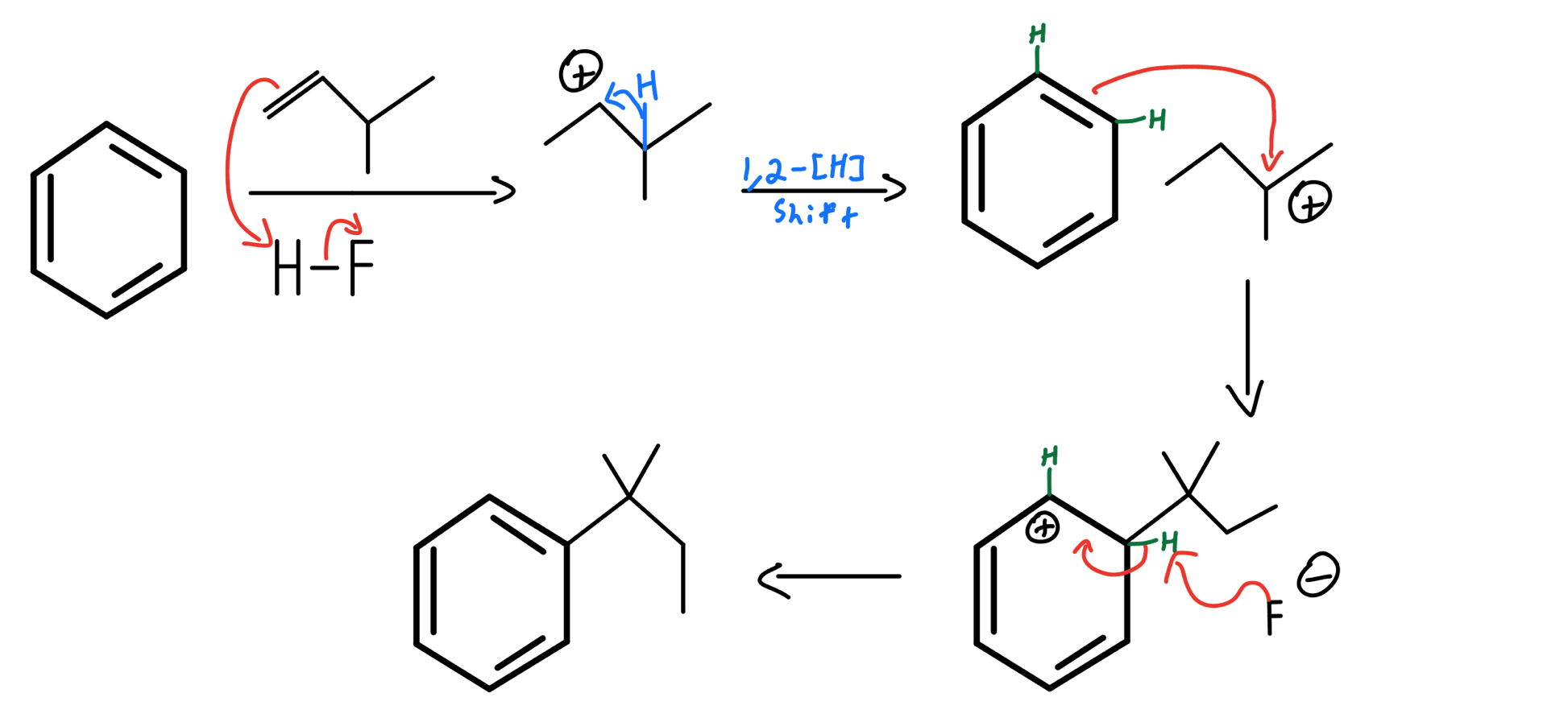 Any-carbocation-Bronsted-mechanism