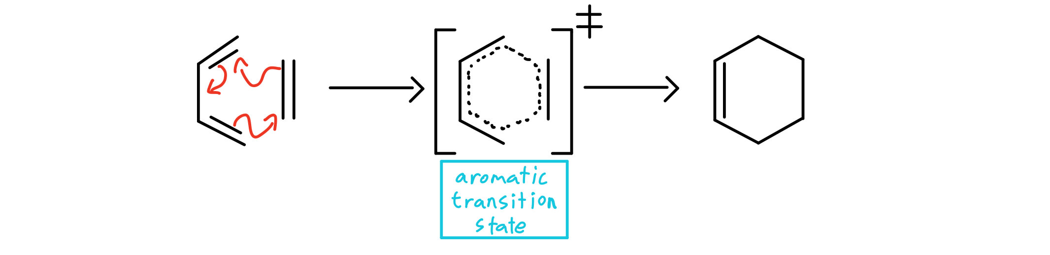 Aromatic transition state