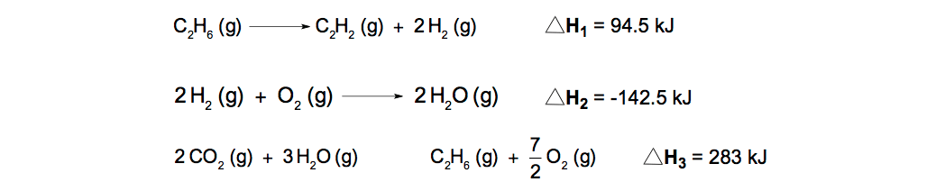 Multiple-stages-Germain-Hess-Constant-Heat-Summation-Diagram