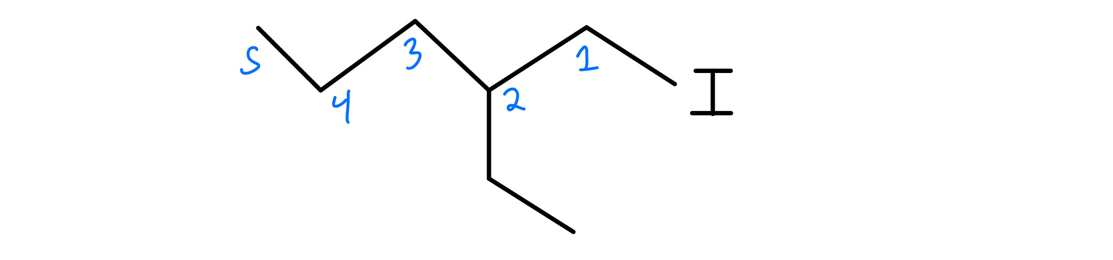 Alkyl halide nomenclature
