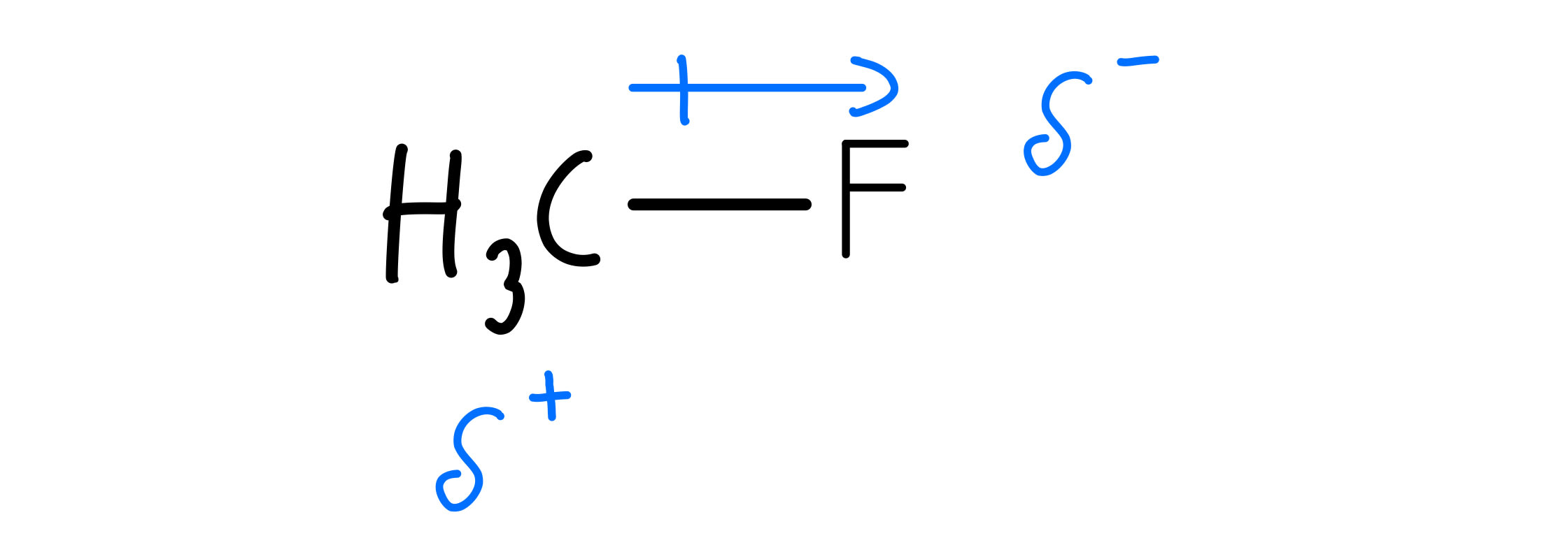 Dipole in fluoromethane