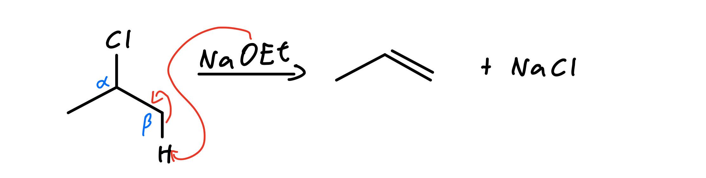E2 mechanism