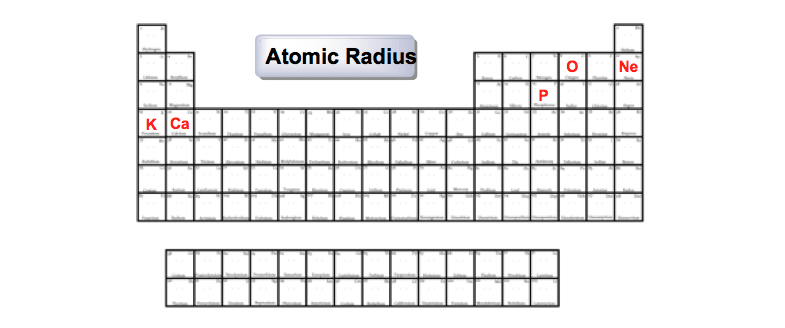 Atomic-radius-of-oxygen-of-carbon-of-sodium-covalent-radius-isolated-atoms-outermost-orbital