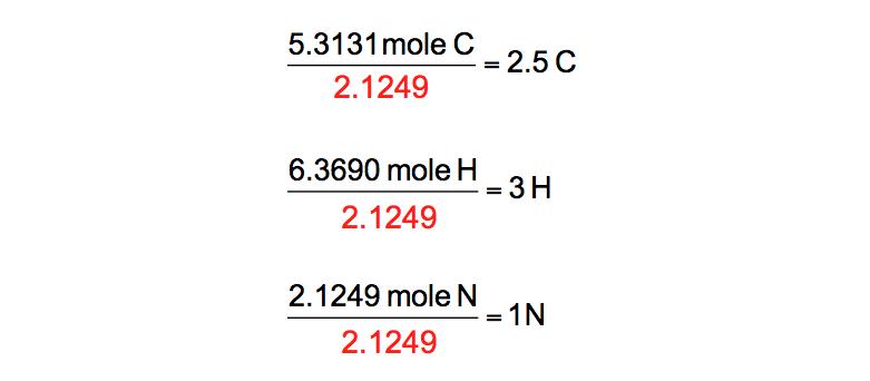 Ratio-atomic-symbols