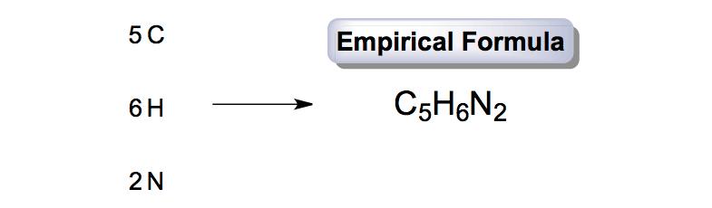Empirical-Formula-Superscript-Subscript