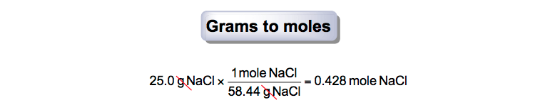 Grams-to-moles-conversion