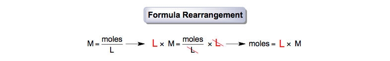 Molarity-Formula-Rearrangement