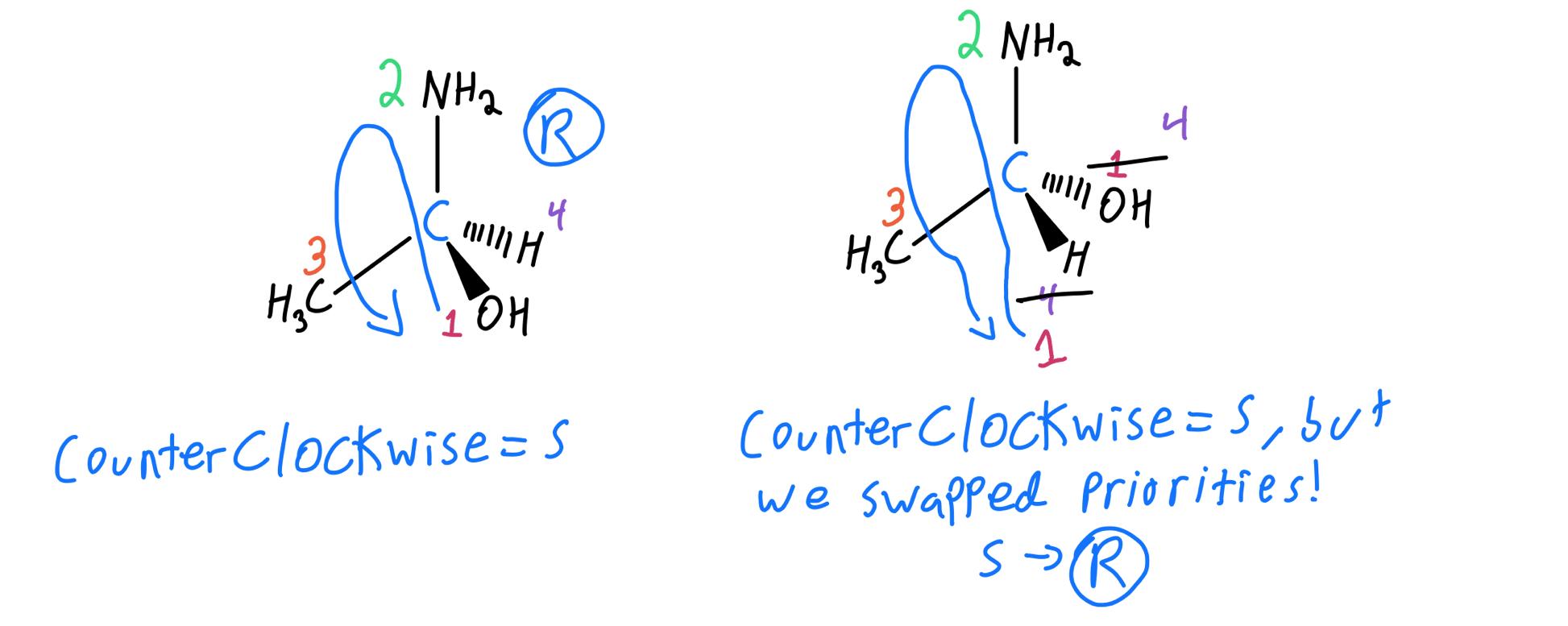 S-1-aminoethanol and R-1-aminoethanol