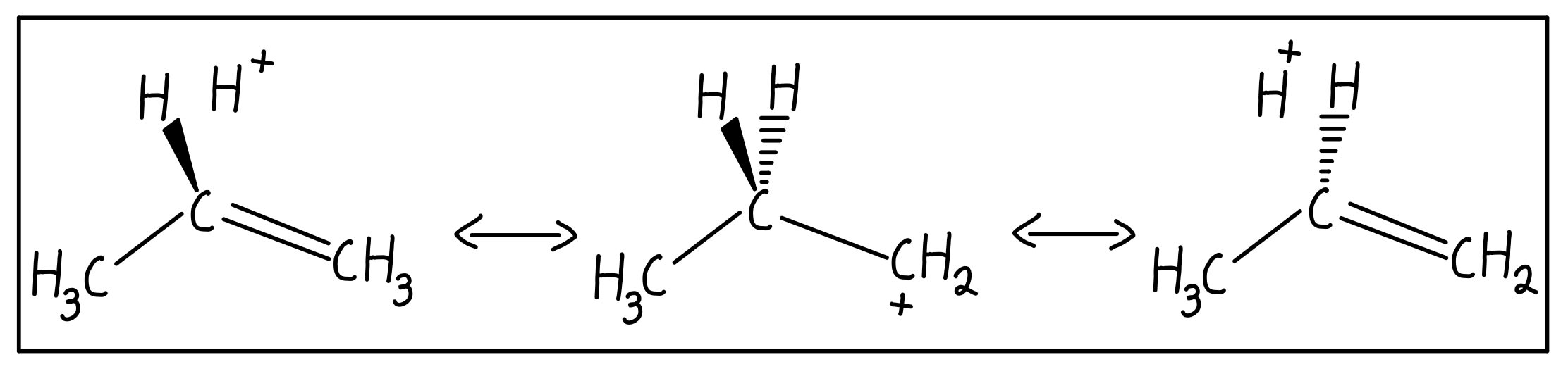 Hyperconjugation resonance structures