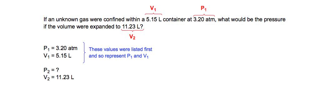 Boyles-Law-Variables