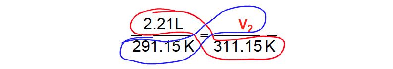 Charles-Law-Cross-Multiplication