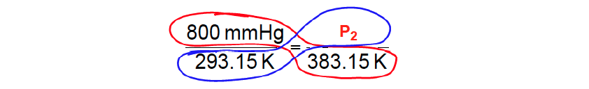Gay-Lussac-Cross-Multiplication