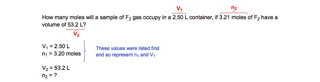 Avogadro-Law-Variables