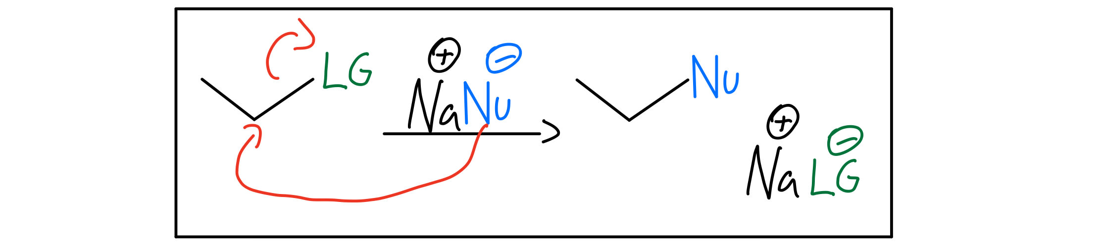 SN2 generic mechanism