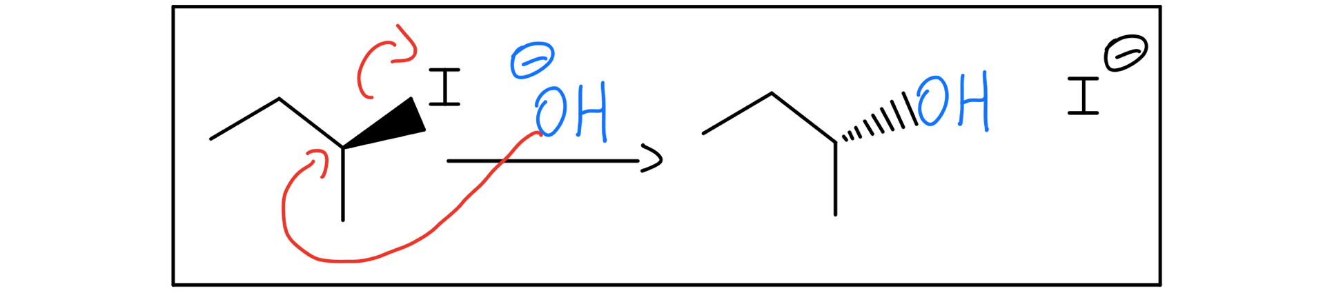 Hydroxide and 2-iodobutane