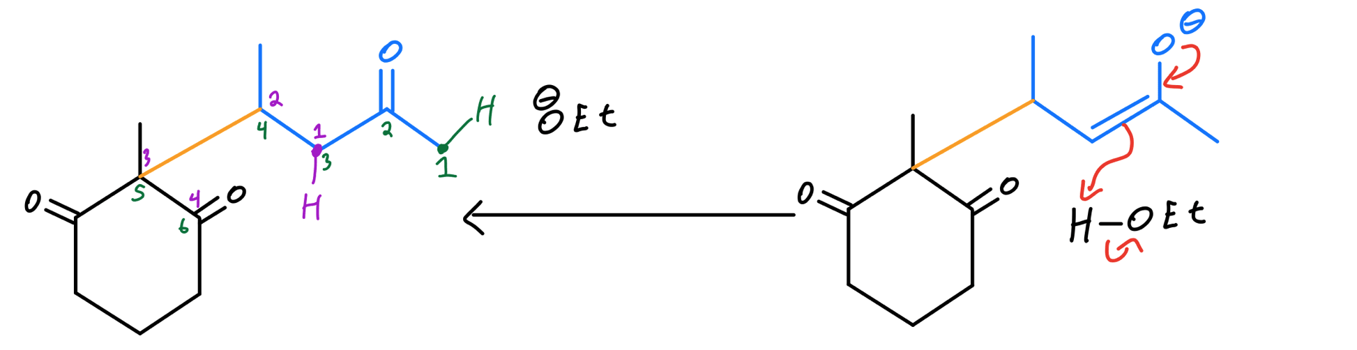 Second enone formation