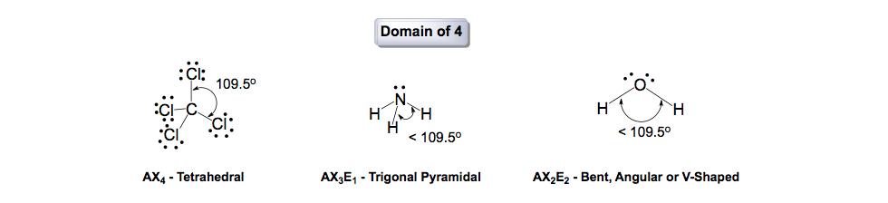 Molecular-Geometry-Domain-4