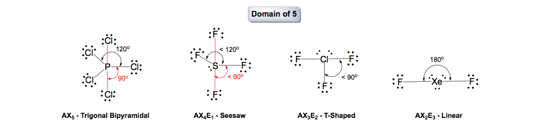 Molecular-Geometry-Domain-5