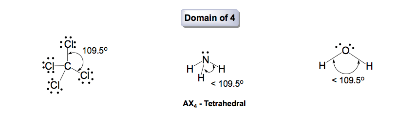 Electronic-Geometry-Domain-4