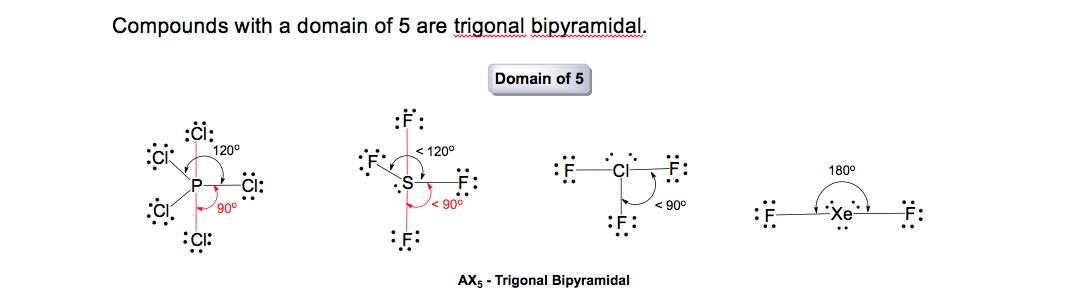 Electronic-Geometry-Domain-5
