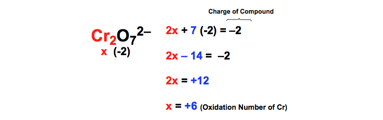dichromate-ion-oxidation-number