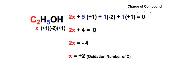 Ethanol-oxidation-number