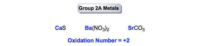 Oxidation-Number-Group-2a