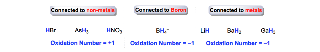 Oxidation-Number-hydrogen