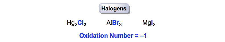 Oxidation-Number-Halogens