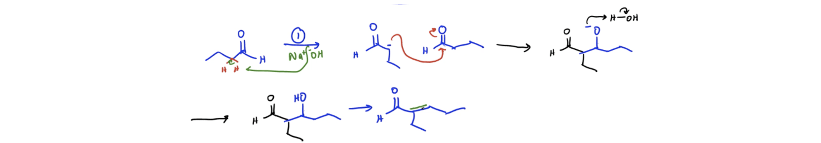 Aldol Condensation Mechanism