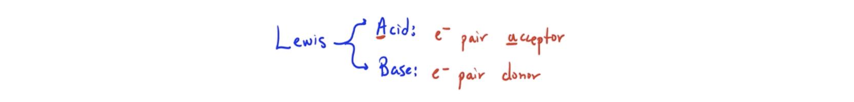 Lewis Acid & Base