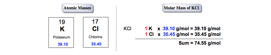 Molar-mass-atomic-mass-KCl