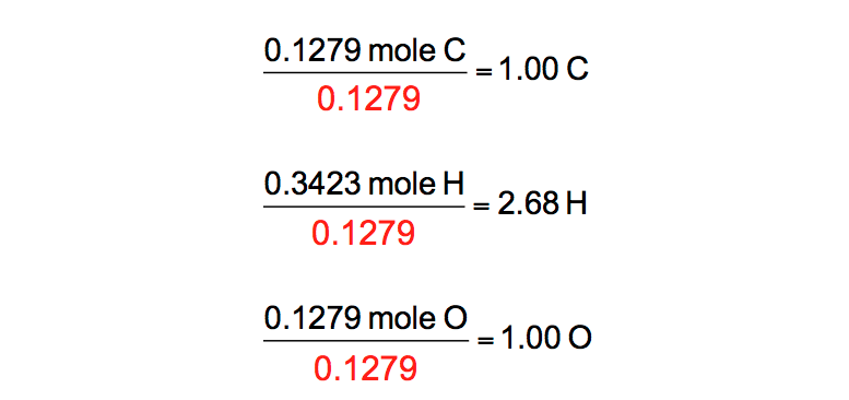 Smallest-moles-subscripts-actual-molecule-represent