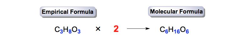 Determining-molecular-formula-C3H8O3