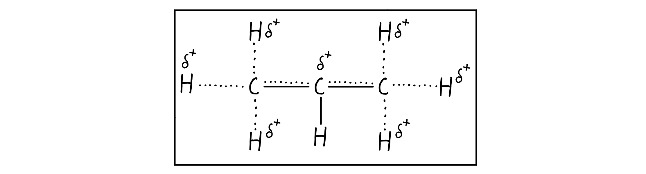Secondary carbocation resonance hybrid