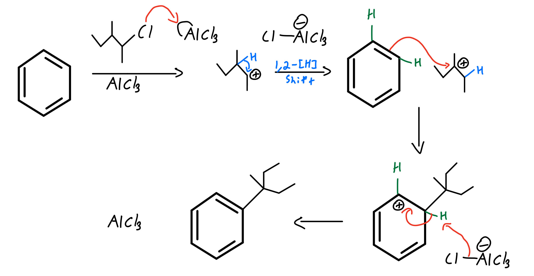 Friedel-Crafts alkylation using AlCl3