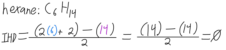 IHD hexane formula