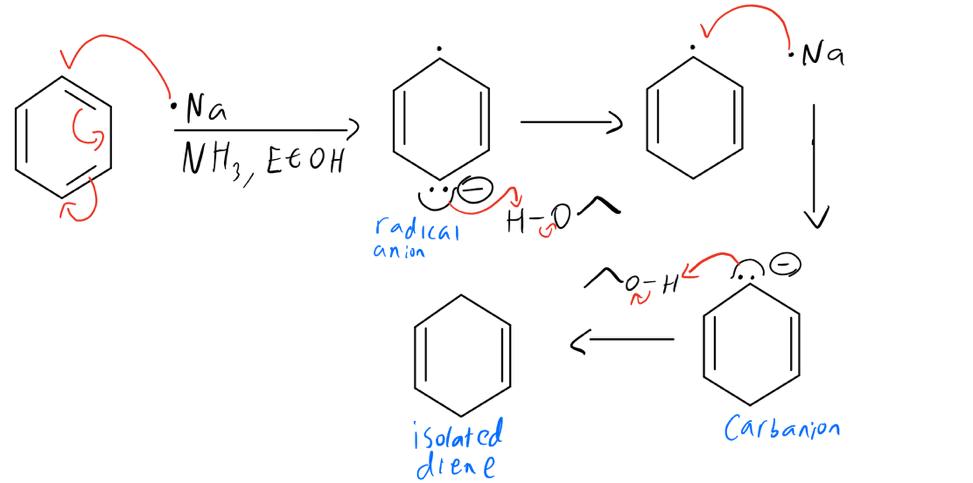 Birch reduction mechanism